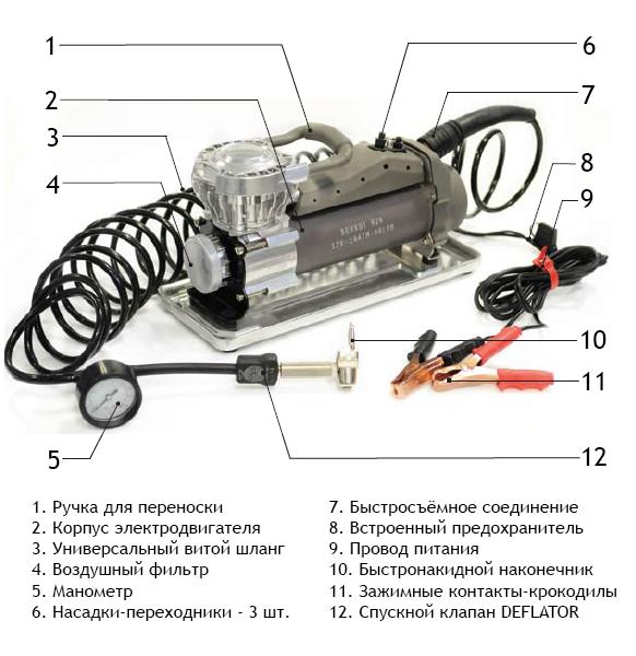 автомобильного компрессора
